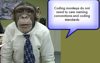 database objects Naming conventions