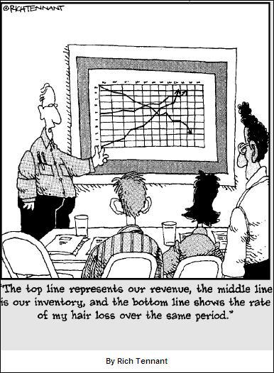 SQL Humor - Report Reading