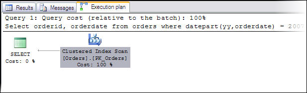 Actual Execution plan in SSMS
